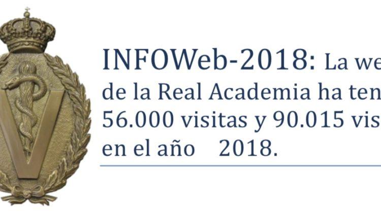 INFOWeb-2018: La web de la Real Academia ha tenido 56.000 visitas y 90.015 vistas en el ano 2018.